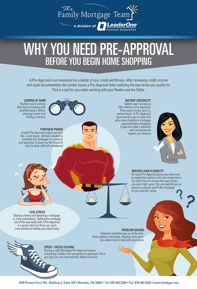 MortgagePreApproval