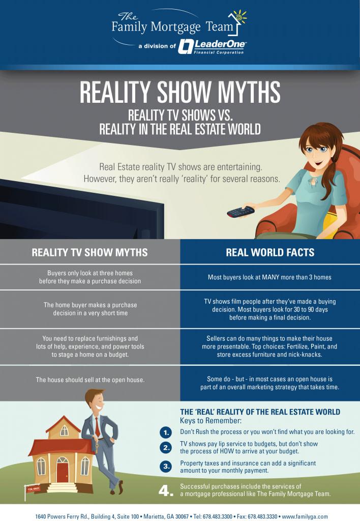 RealityShowMyths Infographic